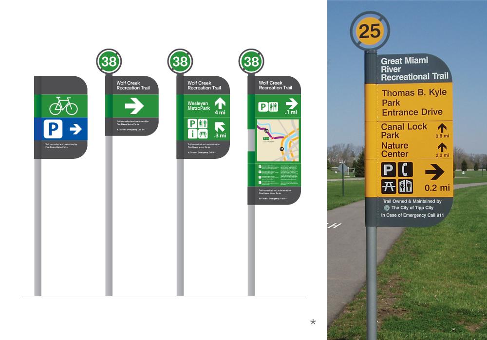 Modular Trail Signage System